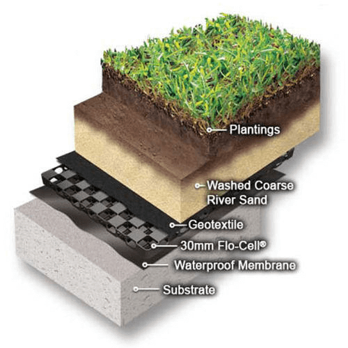 geotextile-roof-garden-fabric